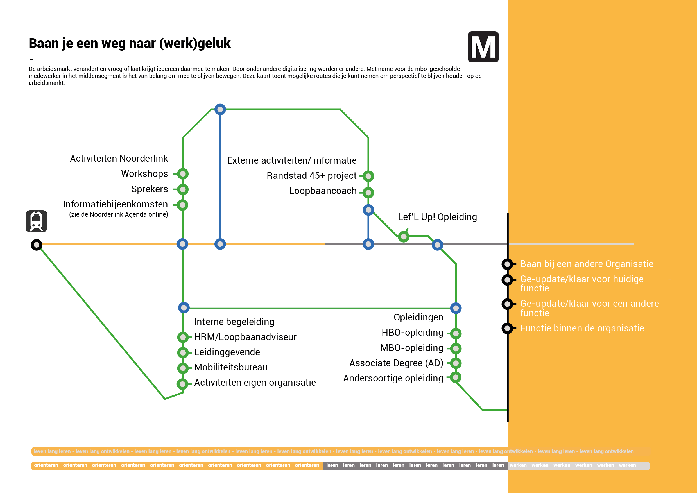 Metrolijn Doelgroep p1